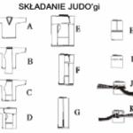 Skladanie judogi