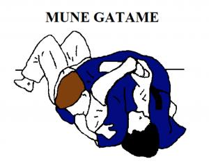 MUNE-GATAME