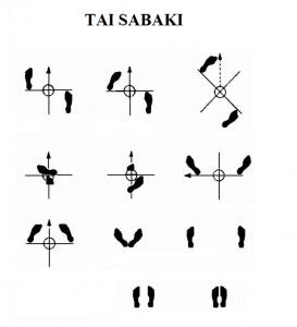 TAI-SABAKI